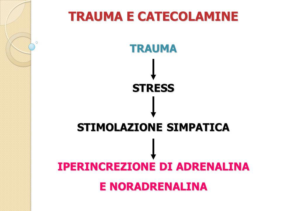 TRAUMA E CATECOLAMINE TRAUMASTRESS STIMOLAZIONE SIMPATICA IPERINCREZIONE DI ADRENALINA E NORADRENALINA