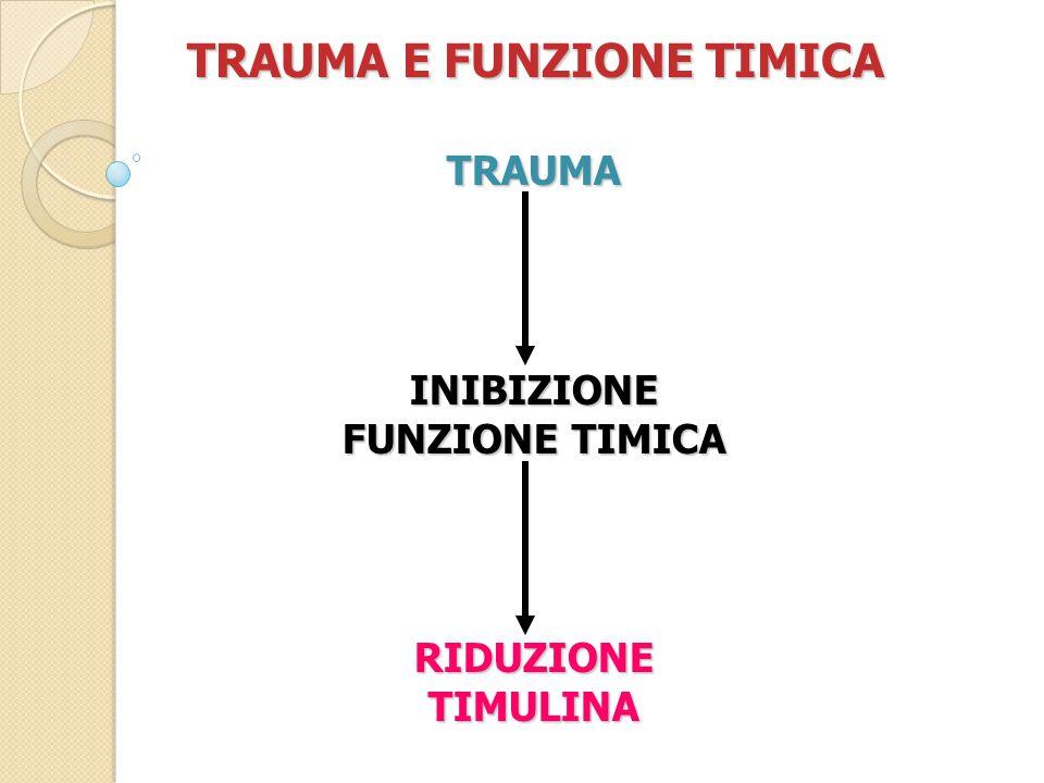 TRAUMA E FUNZIONE TIMICA TRAUMA INIBIZIONE FUNZIONE TIMICA RIDUZIONE TIMULINA