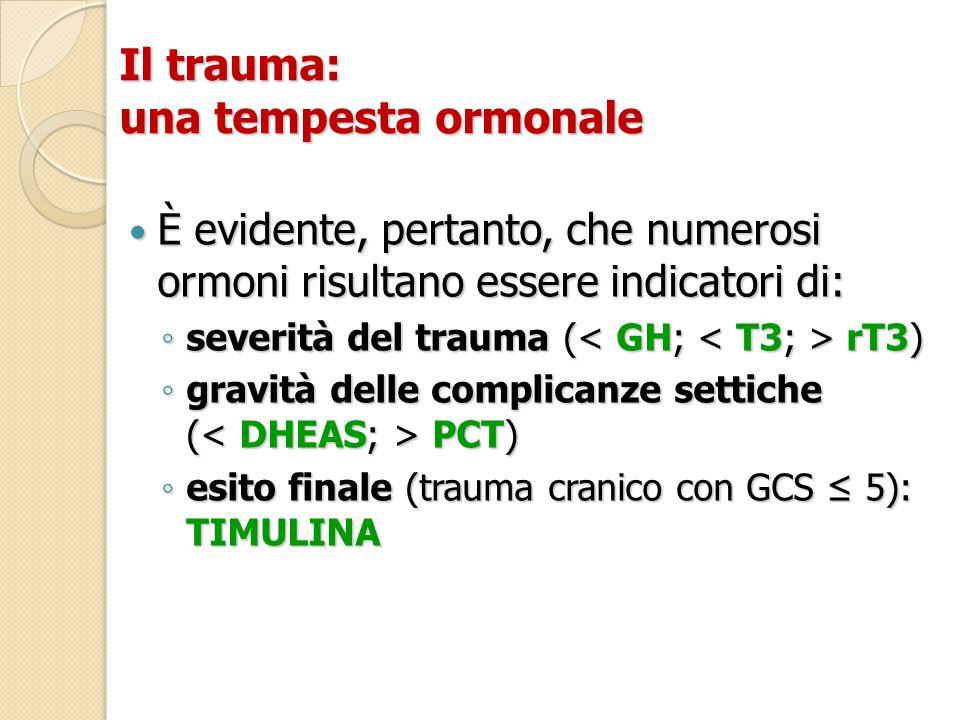 Il trauma: una tempesta ormonale È evidente, pertanto, che numerosi ormoni risultano essere indicatori di: È evidente, pertanto, che numerosi ormoni risultano essere indicatori di: ◦ severità del trauma ( rT3) ◦ gravità delle complicanze settiche ( PCT) ◦ esito finale (trauma cranico con GCS ≤ 5): TIMULINA