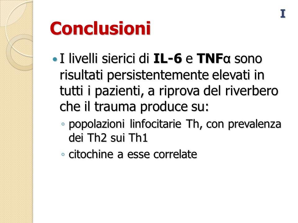 Conclusioni I livelli sierici di IL-6 e TNF α sono risultati persistentemente elevati in tutti i pazienti, a riprova del riverbero che il trauma produce su: I livelli sierici di IL-6 e TNF α sono risultati persistentemente elevati in tutti i pazienti, a riprova del riverbero che il trauma produce su: ◦ popolazioni linfocitarie Th, con prevalenza dei Th2 sui Th1 ◦ citochine a esse correlate I