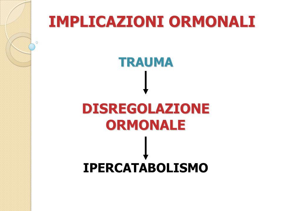IMPLICAZIONI ORMONALI TRAUMA DISREGOLAZIONE ORMONALE IPERCATABOLISMO