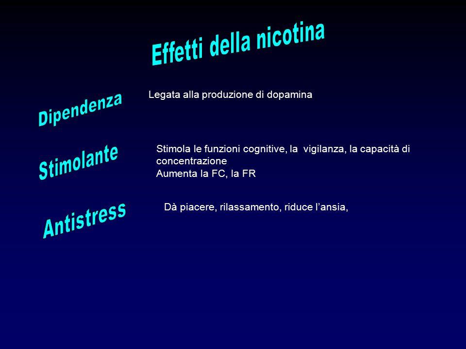 Legata alla produzione di dopamina Stimola le funzioni cognitive, la vigilanza, la capacità di concentrazione Aumenta la FC, la FR Dà piacere, rilassamento, riduce l'ansia,