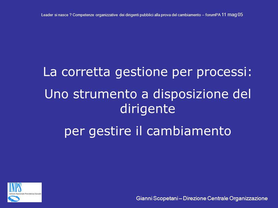 La corretta gestione per processi: Uno strumento a disposizione del dirigente per gestire il cambiamento Leader si nasce .