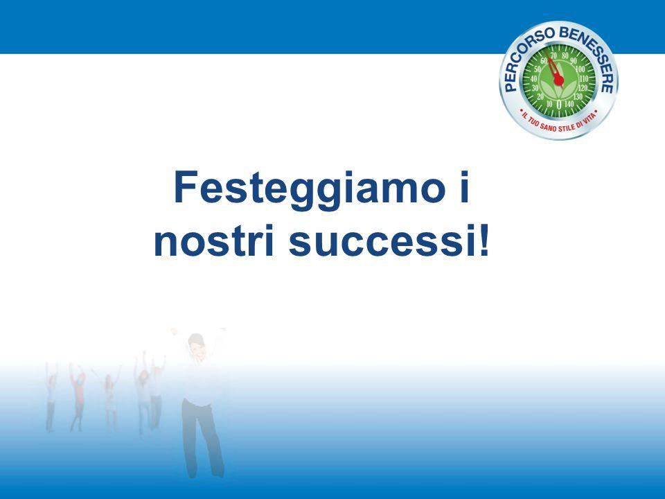 Festeggiamo i nostri successi!