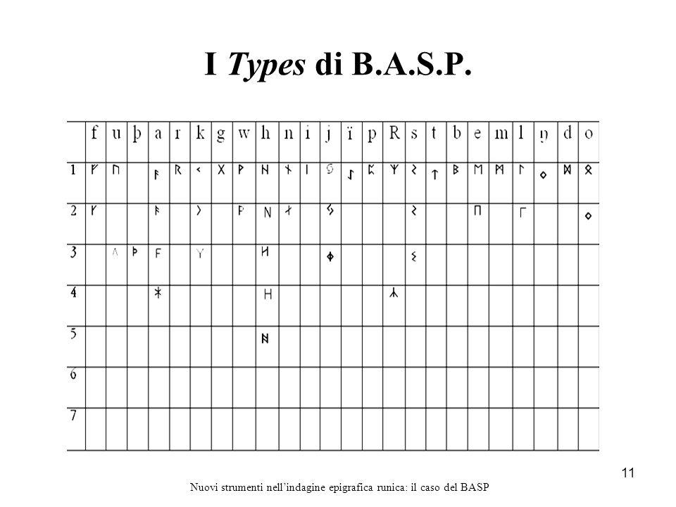11 I Types di B.A.S.P. Nuovi strumenti nell'indagine epigrafica runica: il caso del BASP
