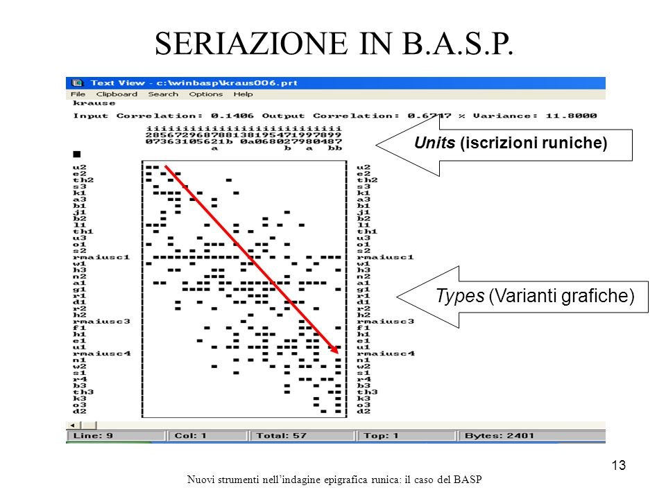 13 SERIAZIONE IN B.A.S.P. Nuovi strumenti nell'indagine epigrafica runica: il caso del BASP Types (Varianti grafiche) Units (iscrizioni runiche)