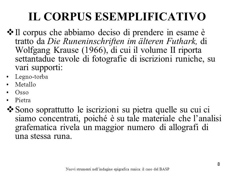 8 IL CORPUS ESEMPLIFICATIVO  Il corpus che abbiamo deciso di prendere in esame è tratto da Die Runeninschriften im älteren Futhark, di Wolfgang Kraus