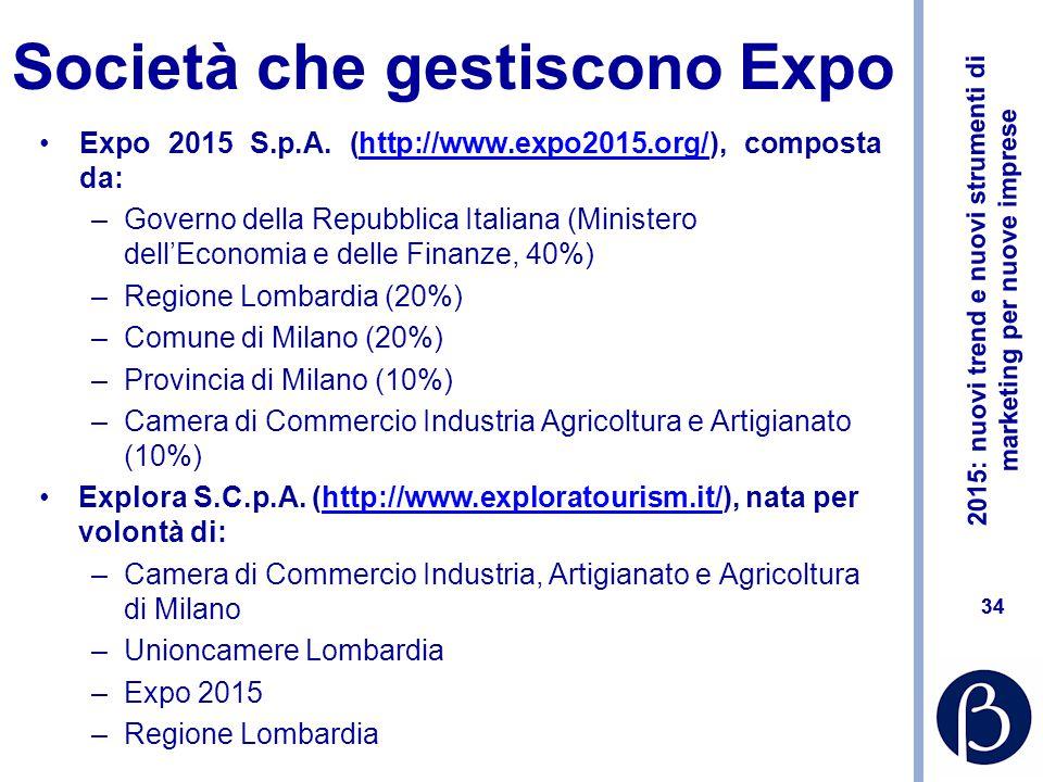 """2015: nuovi trend e nuovi strumenti di marketing per nuove imprese 33 Fuori Expo Sul modello del """"Fuori Salone"""" nasce """"Fuori Expo"""" per attirare visita"""