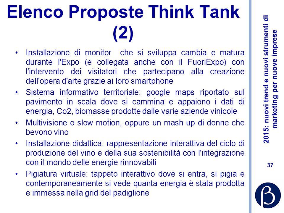 """2015: nuovi trend e nuovi strumenti di marketing per nuove imprese 36 Elenco Proposte Think Tank """"Donne che nutrono il pianeta con l'energia per la vi"""