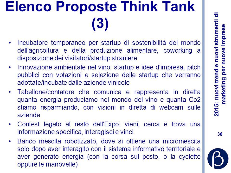 2015: nuovi trend e nuovi strumenti di marketing per nuove imprese 37 Elenco Proposte Think Tank (2) Installazione di monitor che si sviluppa cambia e