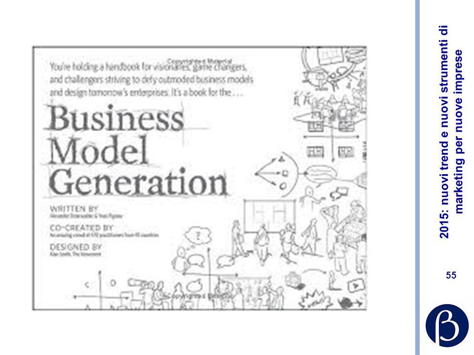 2015: nuovi trend e nuovi strumenti di marketing per nuove imprese 54 Business model?