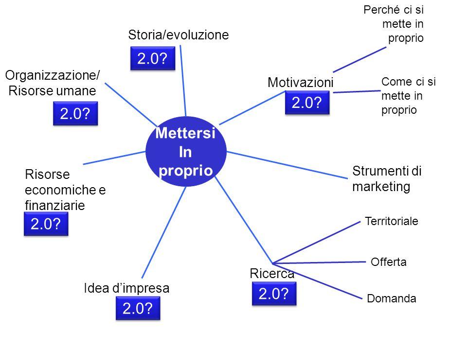 2015: nuovi trend e nuovi strumenti di marketing per nuove imprese 59 Riferimenti http://www.pwc.co.uk/issues/megatrend s/collisions/sharingeconomyhttp://www.pwc.co.uk/issues/megatrend s/collisions/sharingeconomy http://www.collaboriamo.org/ http://www.sharitaly.com/ http://www.sharexpo.it/ Presentazione in Slide Share: Sharing Economy & Collaborative ConsumptionPresentazione in Slide Share: Sharing Economy & Collaborative Consumption