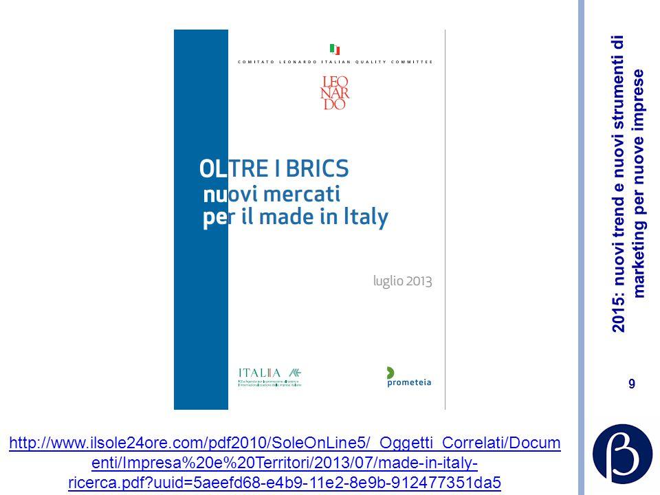 2015: nuovi trend e nuovi strumenti di marketing per nuove imprese 9 9 http://www.ilsole24ore.com/pdf2010/SoleOnLine5/_Oggetti_Correlati/Docum enti/Impresa%20e%20Territori/2013/07/made-in-italy- ricerca.pdf?uuid=5aeefd68-e4b9-11e2-8e9b-912477351da5