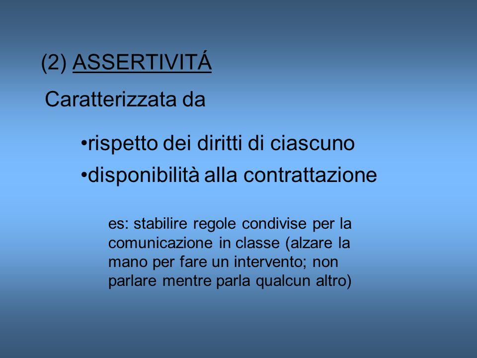 (2) ASSERTIVITÁ Caratterizzata da es: stabilire regole condivise per la comunicazione in classe (alzare la mano per fare un intervento; non parlare mentre parla qualcun altro) disponibilità alla contrattazione rispetto dei diritti di ciascuno
