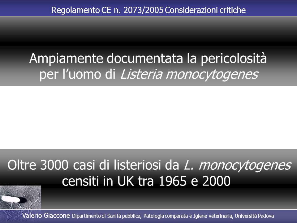 Regolamento CE n. 2073/2005 Considerazioni critiche Oltre 3000 casi di listeriosi da L. monocytogenes censiti in UK tra 1965 e 2000 Ampiamente documen