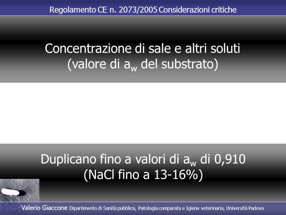 Regolamento CE n. 2073/2005 Considerazioni critiche Duplicano fino a valori di a w di 0,910 (NaCl fino a 13-16%) Concentrazione di sale e altri soluti