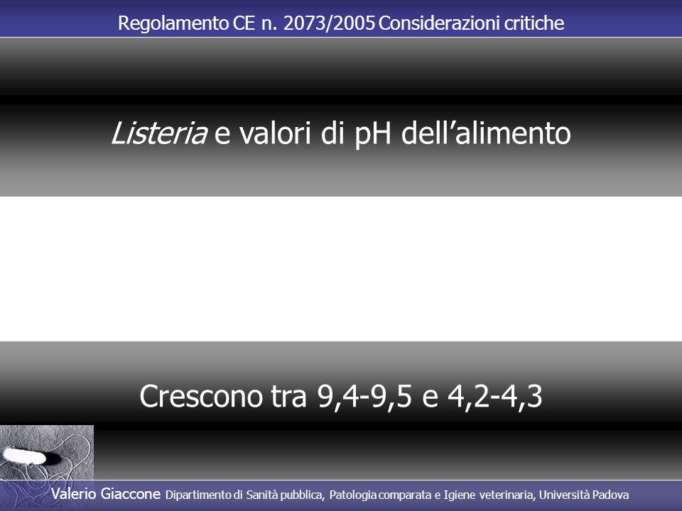 Regolamento CE n. 2073/2005 Considerazioni critiche Crescono tra 9,4-9,5 e 4,2-4,3 Listeria e valori di pH dell'alimento Valerio Giaccone Dipartimento
