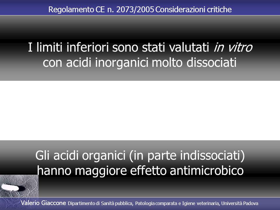 Regolamento CE n. 2073/2005 Considerazioni critiche Gli acidi organici (in parte indissociati) hanno maggiore effetto antimicrobico I limiti inferiori