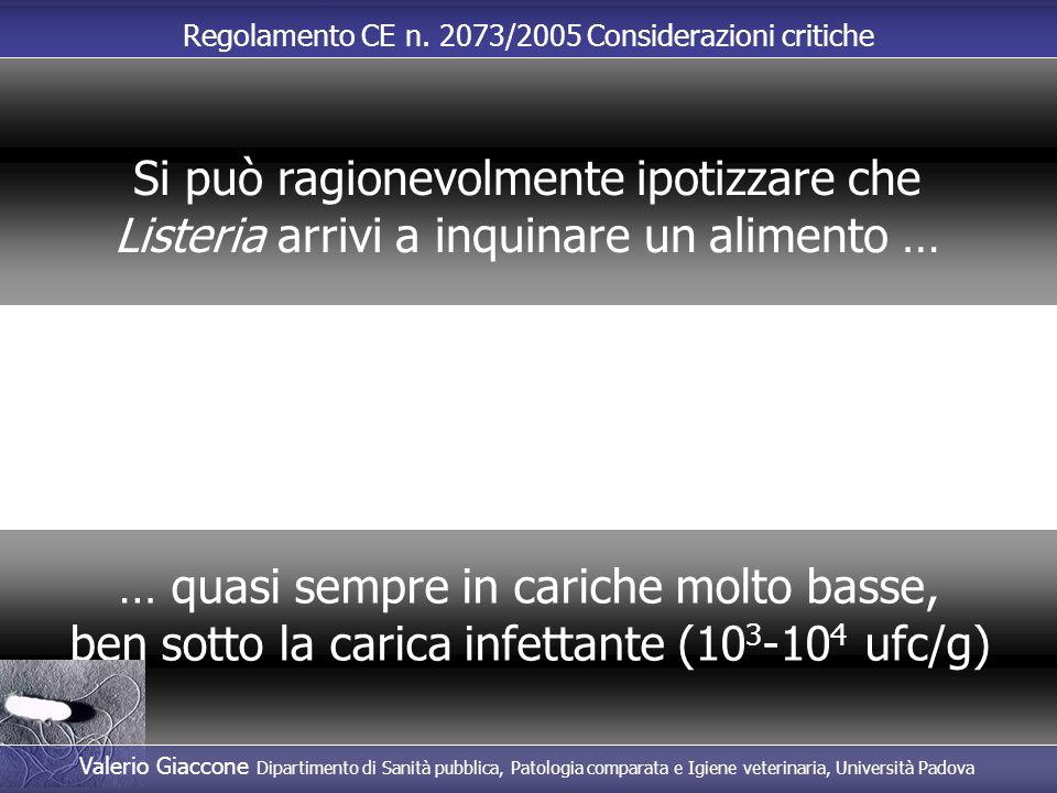 Regolamento CE n. 2073/2005 Considerazioni critiche … quasi sempre in cariche molto basse, ben sotto la carica infettante (10 3 -10 4 ufc/g) Si può ra
