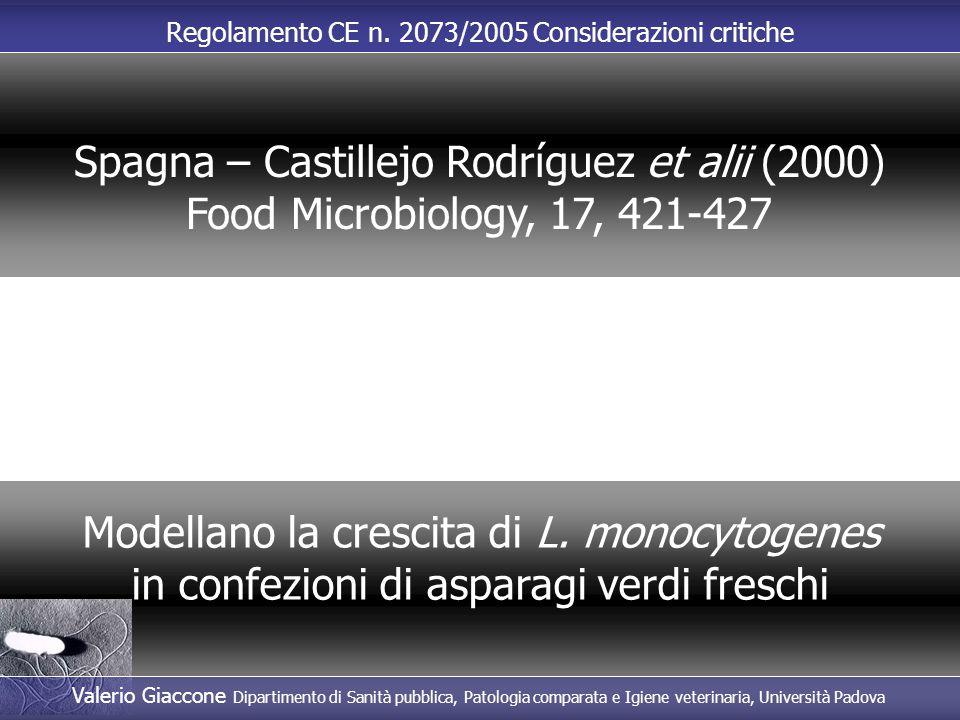 Regolamento CE n. 2073/2005 Considerazioni critiche Modellano la crescita di L. monocytogenes in confezioni di asparagi verdi freschi Spagna – Castill