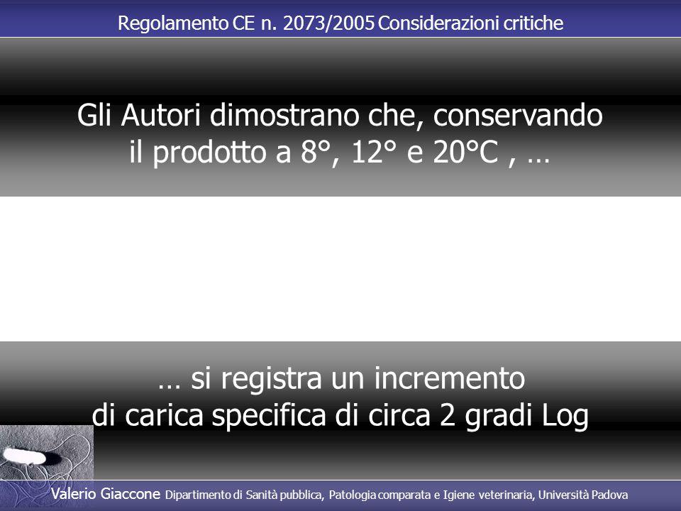 Regolamento CE n. 2073/2005 Considerazioni critiche … si registra un incremento di carica specifica di circa 2 gradi Log Gli Autori dimostrano che, co