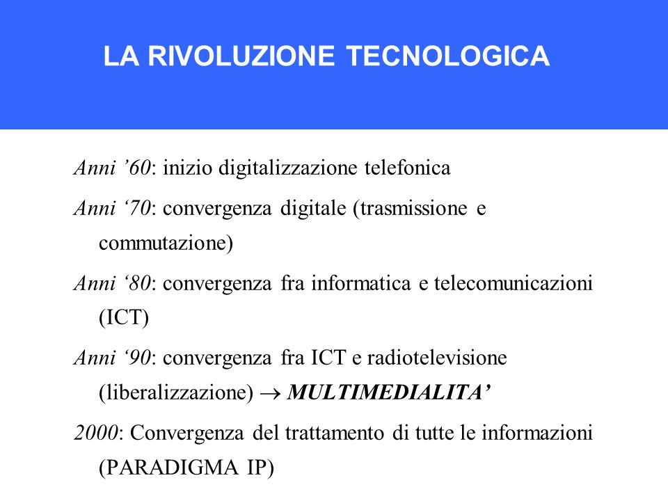 LA RIVOLUZIONE TECNOLOGICA Anni '60: inizio digitalizzazione telefonica Anni '70: convergenza digitale (trasmissione e commutazione) Anni '80: convergenza fra informatica e telecomunicazioni (ICT) Anni '90: convergenza fra ICT e radiotelevisione (liberalizzazione)  MULTIMEDIALITA' 2000: Convergenza del trattamento di tutte le informazioni (PARADIGMA IP)