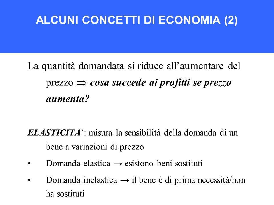ALCUNI CONCETTI DI ECONOMIA (2) La quantità domandata si riduce all'aumentare del prezzo  cosa succede ai profitti se prezzo aumenta.