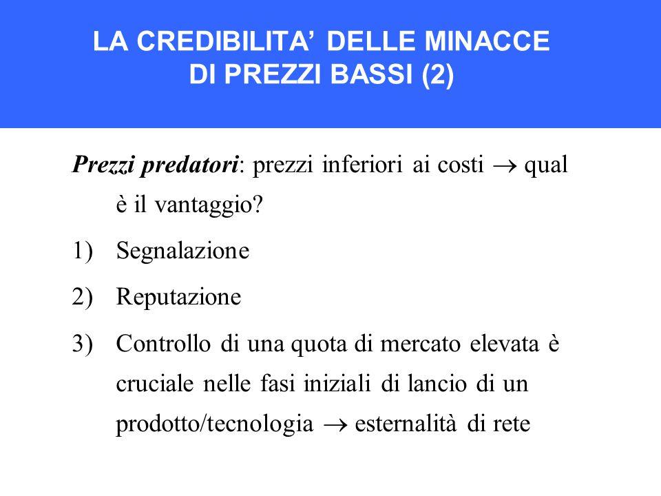 LA CREDIBILITA' DELLE MINACCE DI PREZZI BASSI (2) Prezzi predatori: prezzi inferiori ai costi  qual è il vantaggio.