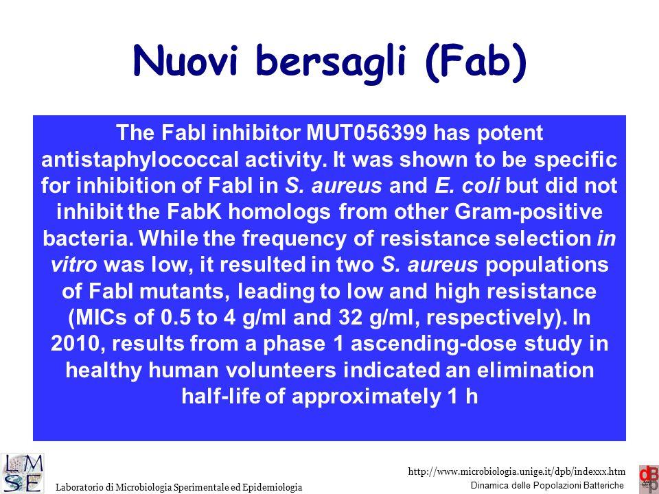 http://www.microbiologia.unige.it/dpb/indexxx.htm Dinamica delle Popolazioni Batteriche Laboratorio di Microbiologia Sperimentale ed Epidemiologia Nuovi bersagli (Fab) Inibitori del metabolismo degli acidi grassi (Fab) AFN 1252 (API-1252) inibisce una reduttasi che catalizza una reazione essenziale per il metabolismo degli ac.