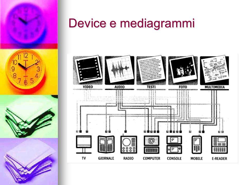 Device e mediagrammi
