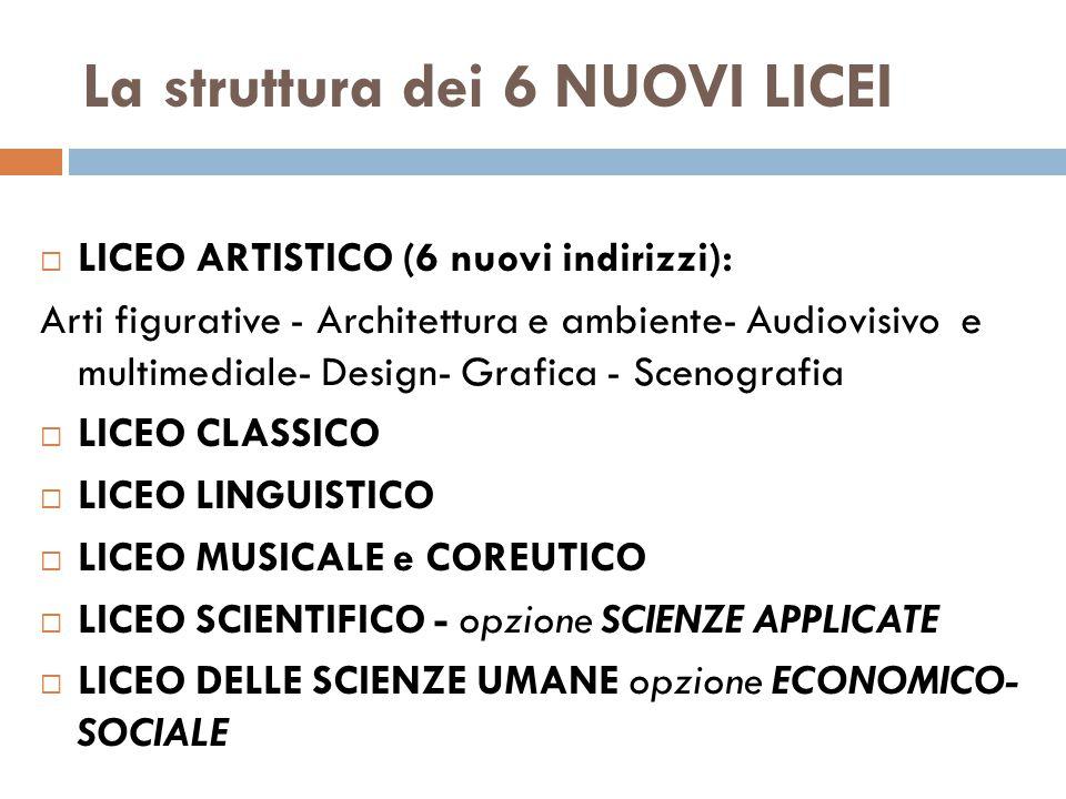 La struttura dei 6 NUOVI LICEI  LICEO ARTISTICO (6 nuovi indirizzi): Arti figurative - Architettura e ambiente- Audiovisivo e multimediale- Design- G