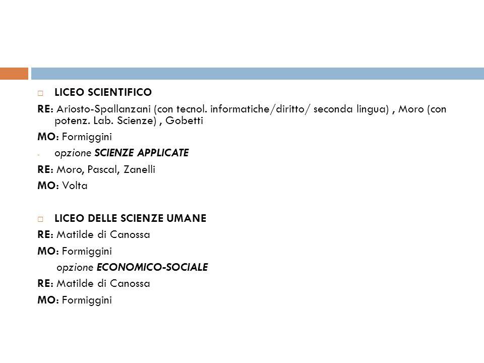  LICEO SCIENTIFICO RE: Ariosto-Spallanzani (con tecnol. informatiche/diritto/ seconda lingua), Moro (con potenz. Lab. Scienze), Gobetti MO: Formiggin