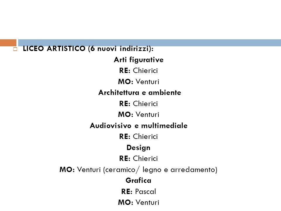  LICEO ARTISTICO (6 nuovi indirizzi): Arti figurative RE: Chierici MO: Venturi Architettura e ambiente RE: Chierici MO: Venturi Audiovisivo e multime