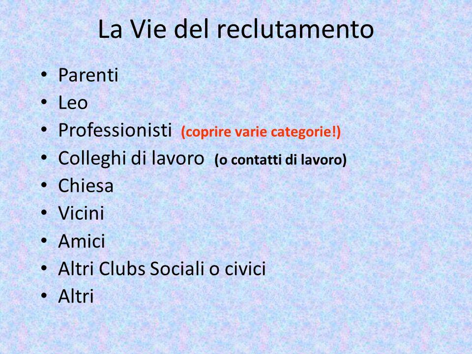 La Vie del reclutamento Parenti Leo Professionisti (coprire varie categorie!) Colleghi di lavoro (o contatti di lavoro) Chiesa Vicini Amici Altri Clubs Sociali o civici Altri