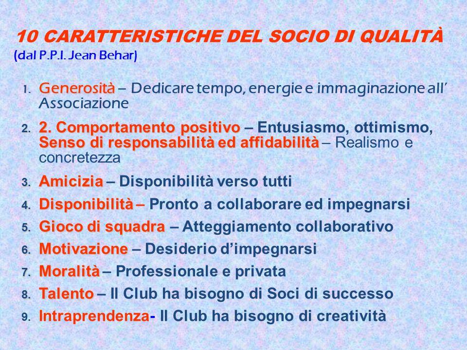 10 CARATTERISTICHE DEL SOCIO DI QUALITÀ ( dal P.P.I.