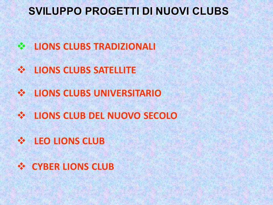  LIONS CLUBS TRADIZIONALI  LIONS CLUBS SATELLITE  LIONS CLUBS UNIVERSITARIO  LIONS CLUB DEL NUOVO SECOLO  LEO LIONS CLUB  CYBER LIONS CLUB SVILUPPO PROGETTI DI NUOVI CLUBS