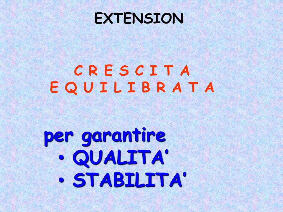 C R E S C I T A E Q U I L I B R A T A per garantire QUALITA' QUALITA' STABILITA' STABILITA' EXTENSION