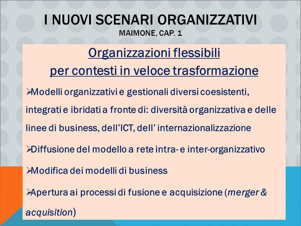 PSICOLOGIA DELLA COMUNICAZIONE ORGANIZZATIVA - M. MURA I NUOVI SCENARI ORGANIZZATIVI MAIMONE, CAP. 1 Organizzazioni flessibili per contesti in veloce