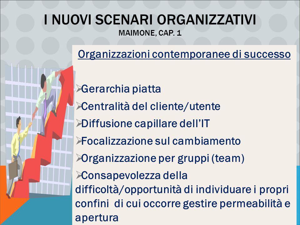 PSICOLOGIA DELLA COMUNICAZIONE ORGANIZZATIVA AA 2012-13 - M. MURA I NUOVI SCENARI ORGANIZZATIVI MAIMONE, CAP. 1 Organizzazioni contemporanee di succes