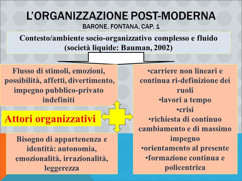 L'ORGANIZZAZIONE POST-MODERNA BARONE, FONTANA, CAP. 1 Bisogno di appartenenza e identità: autonomia, emozionalità, irrazionalità, leggerezza Attori or