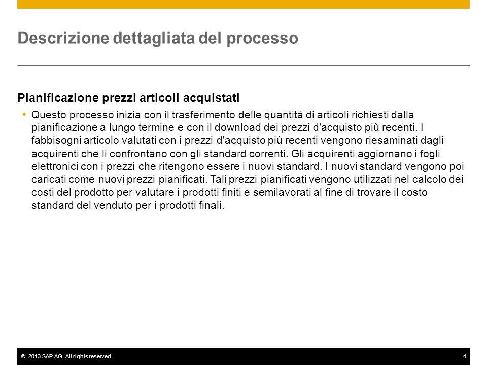 ©2013 SAP AG. All rights reserved.4 Descrizione dettagliata del processo Pianificazione prezzi articoli acquistati  Questo processo inizia con il tra