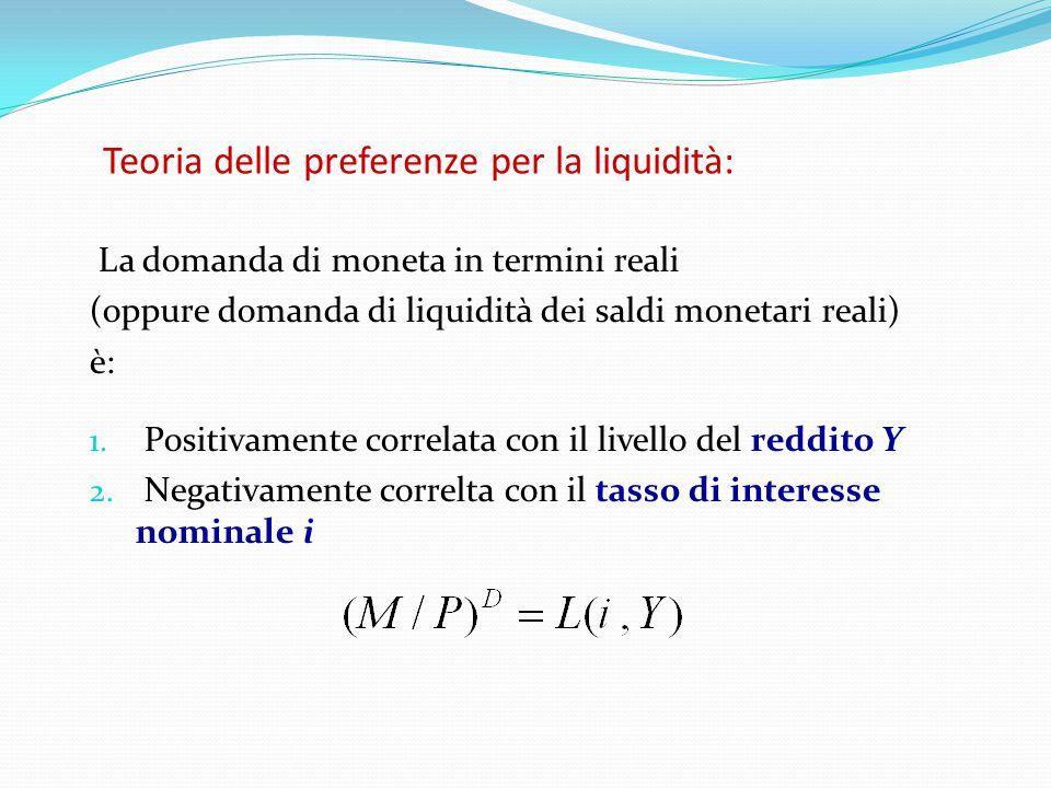 Teoria delle preferenze per la liquidità: La domanda di moneta in termini reali (oppure domanda di liquidità dei saldi monetari reali) è: 1. Positivam