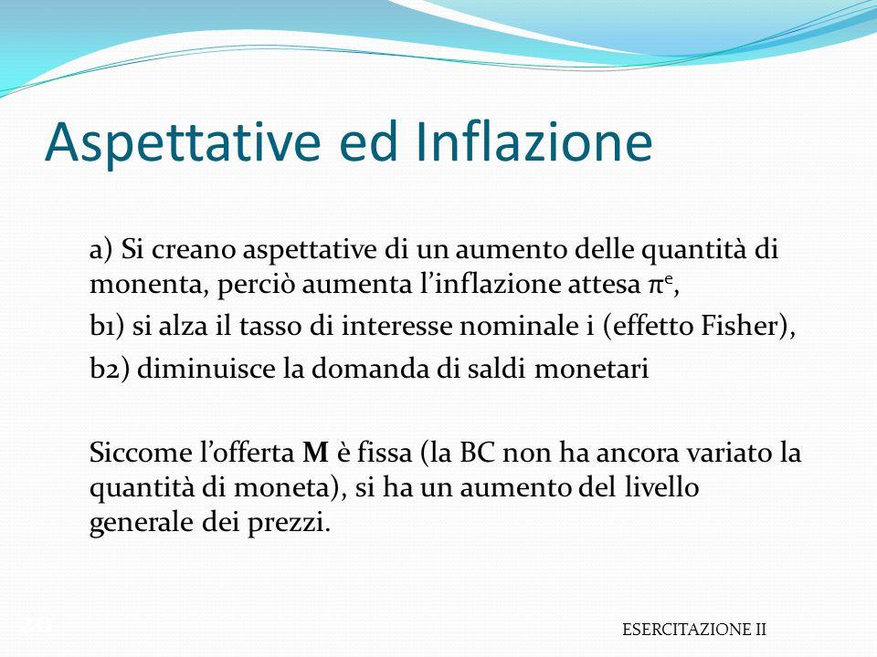 ESERCITAZIONE II 20 Aspettative ed Inflazione a) Si creano aspettative di un aumento delle quantità di monenta, perciò aumenta l'inflazione attesa π e