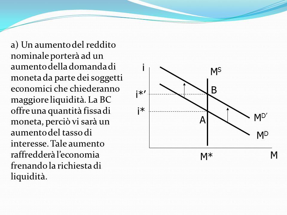 a) Un aumento del reddito nominale porterà ad un aumento della domanda di moneta da parte dei soggetti economici che chiederanno maggiore liquidità. L
