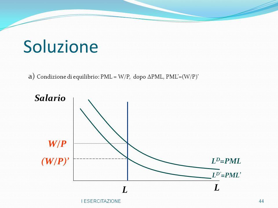 Soluzione a) Condizione di equilibrio: PML = W/P, dopo ΔPML, PML'=(W/P)' I ESERCITAZIONE44 L Salario L D =PML W/P L D' =PML' (W/P)' L
