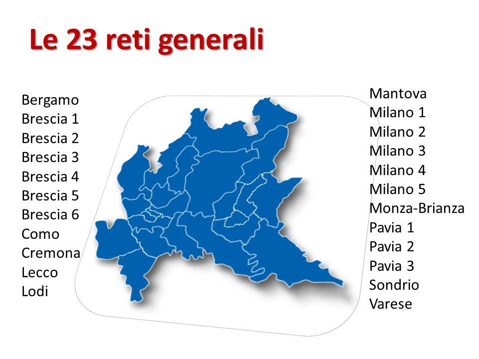 Le linee documento redatto a cura dell'Ufficio Scolastico Regionale per la Lombardia con la collaborazione dei referenti provinciali UST coordinati dalla dott.ssa Simona Chinelli e con la consulenza del prof.