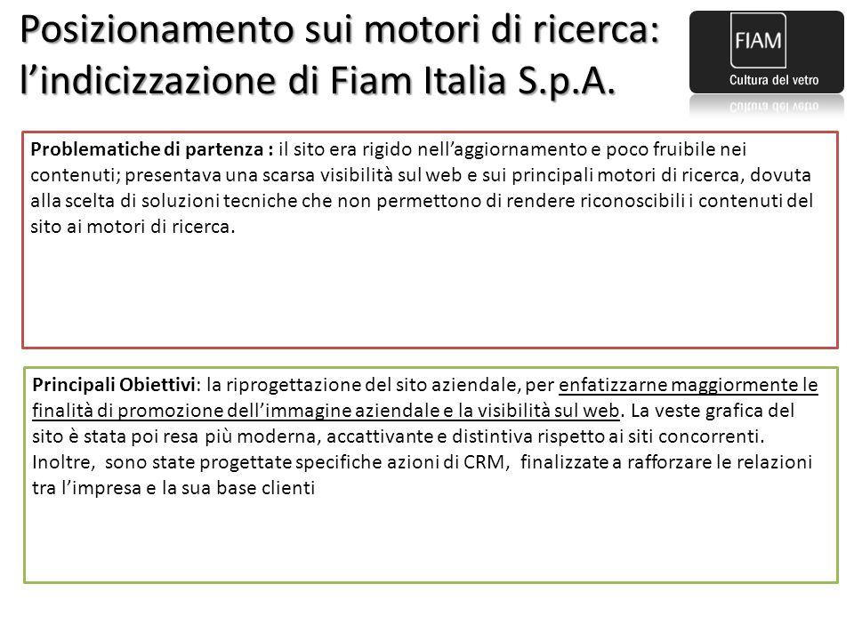 Posizionamento sui motori di ricerca: l'indicizzazione di Fiam Italia S.p.A.
