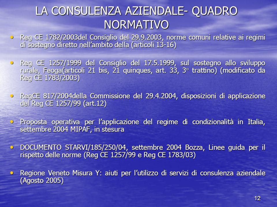 12 LA CONSULENZA AZIENDALE- QUADRO NORMATIVO Reg CE 1782/2003del Consiglio del 29.9.2003, norme comuni relative ai regimi di sostegno diretto nell'ambito della (articoli 13-16) Reg CE 1782/2003del Consiglio del 29.9.2003, norme comuni relative ai regimi di sostegno diretto nell'ambito della (articoli 13-16) Reg CE 1257/1999 del Consiglio del 17.5.1999, sul sostegno allo sviluppo rurale, Feoga(articoli 21 bis, 21 quinques, art.