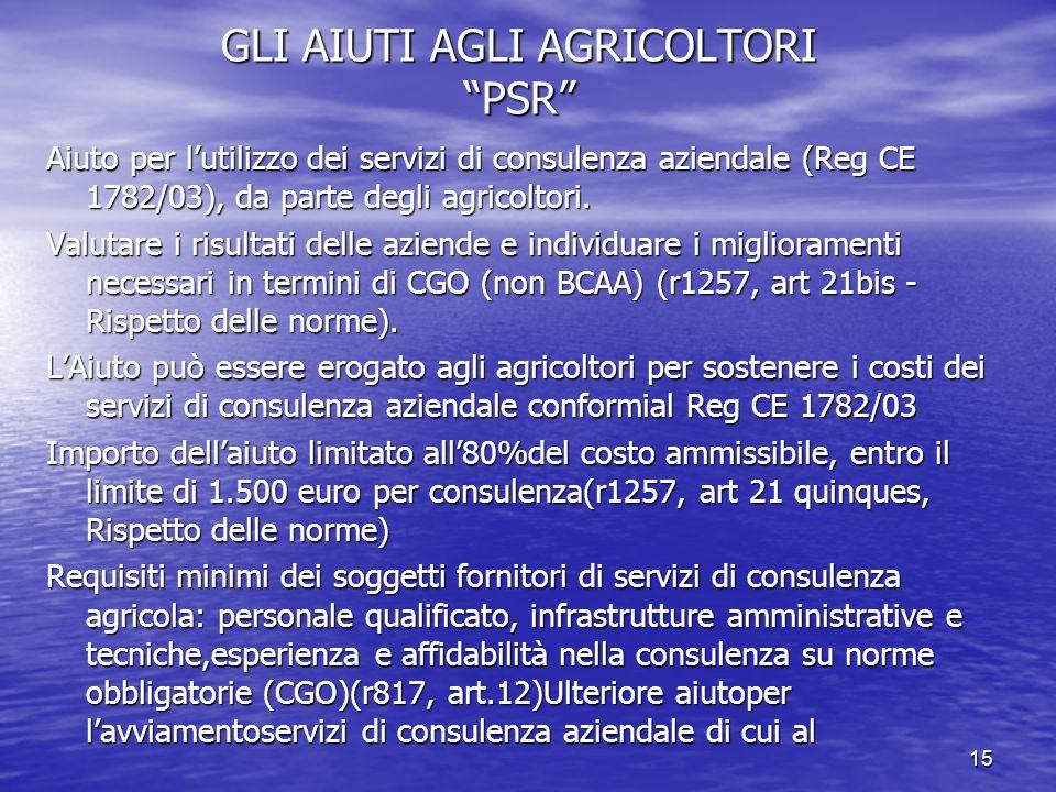 15 GLI AIUTI AGLI AGRICOLTORI PSR Aiuto per l'utilizzo dei servizi di consulenza aziendale (Reg CE 1782/03), da parte degli agricoltori.