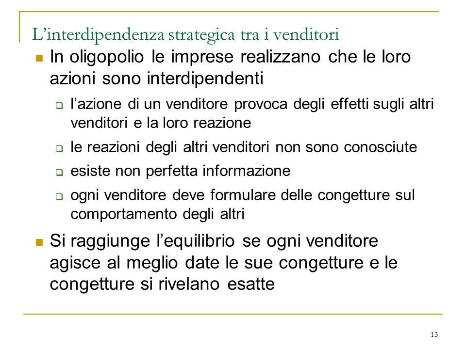 13 L'interdipendenza strategica tra i venditori In oligopolio le imprese realizzano che le loro azioni sono interdipendenti  l'azione di un venditore
